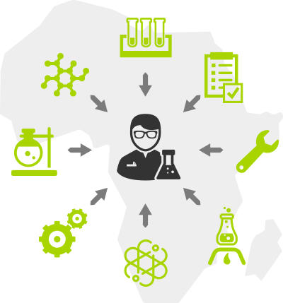 About Laboratory Gas Africa